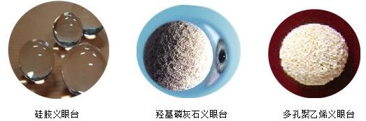 云南能植入义眼的眼科医院推荐